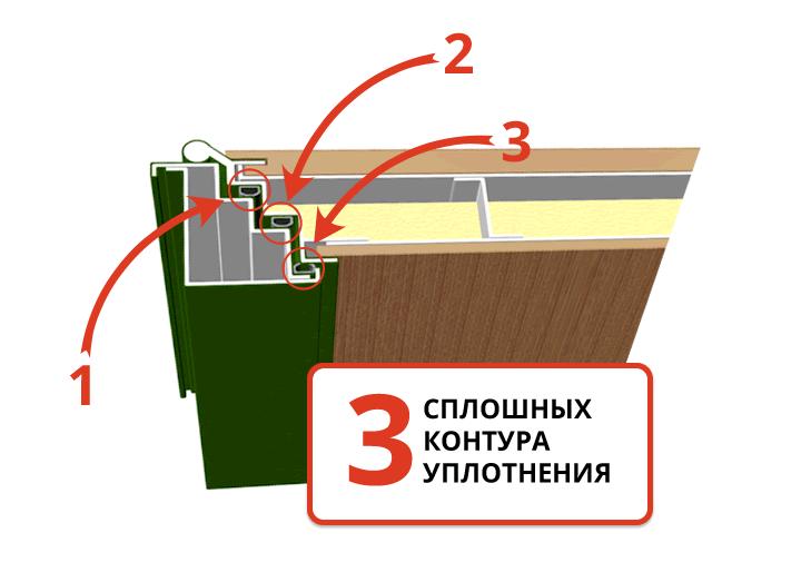 металлическая дверь уплотнения